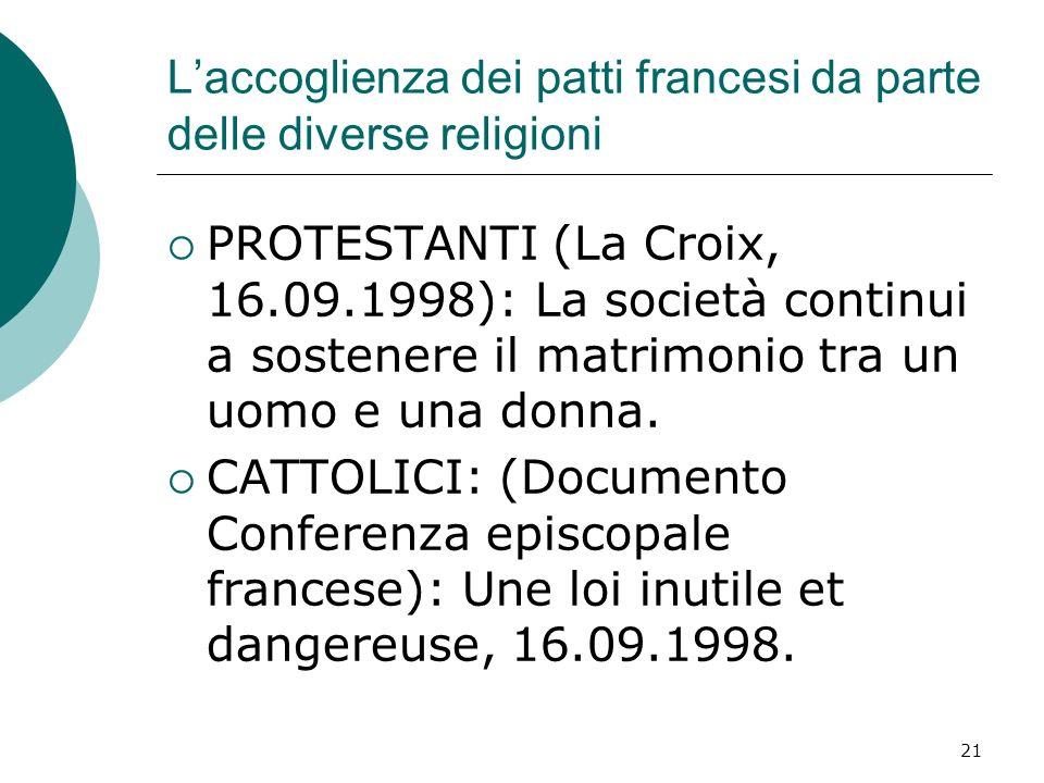 L'accoglienza dei patti francesi da parte delle diverse religioni