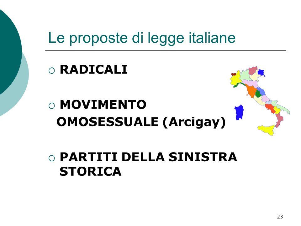 Le proposte di legge italiane