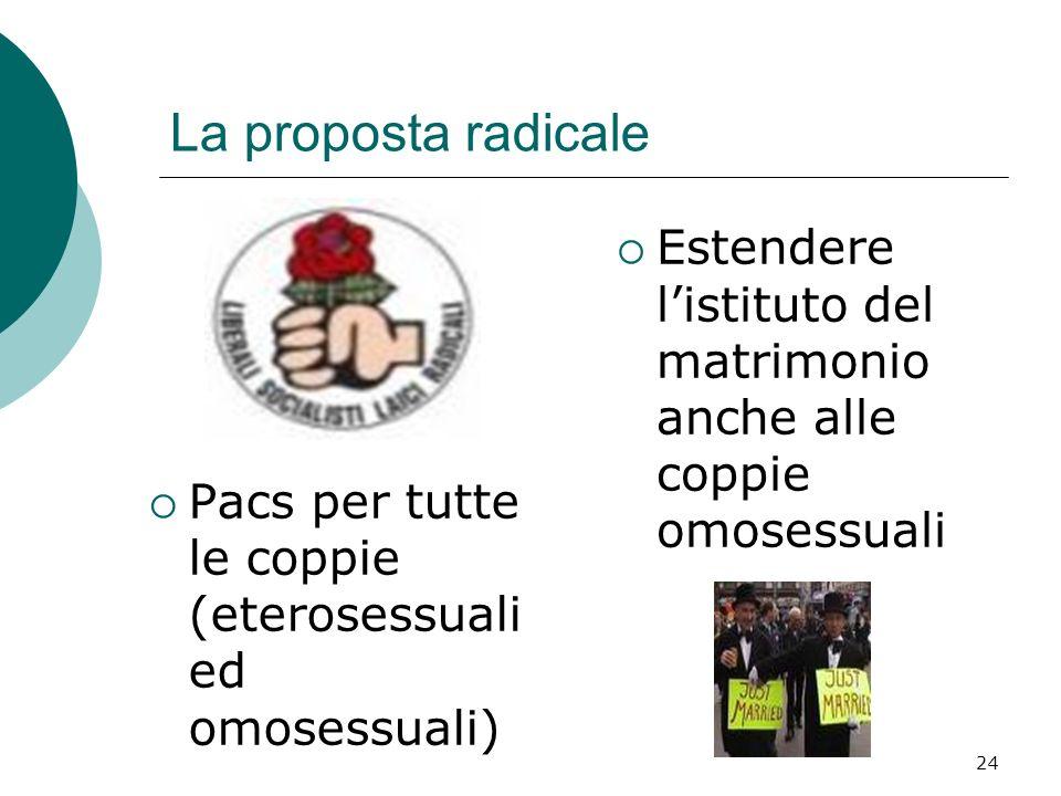 La proposta radicale Pacs per tutte le coppie (eterosessuali ed omosessuali) Estendere l'istituto del matrimonio anche alle coppie omosessuali.