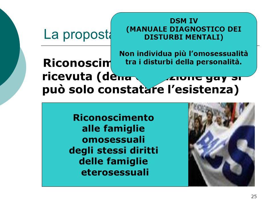 La proposta di Grillini (Arcigay)