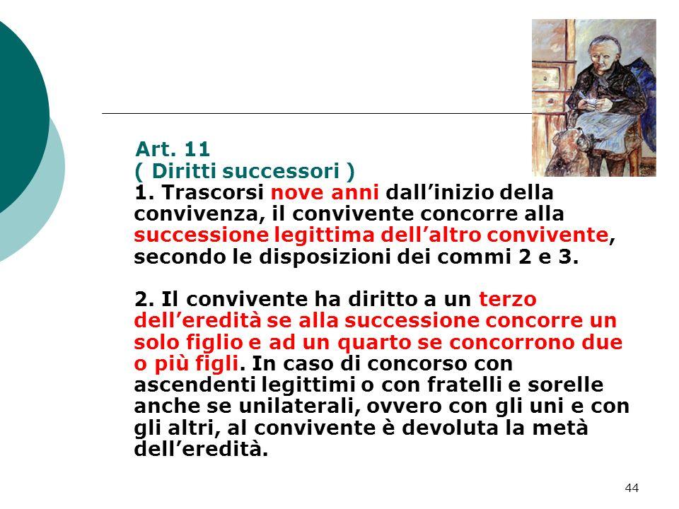 Art. 11 ( Diritti successori ) 1