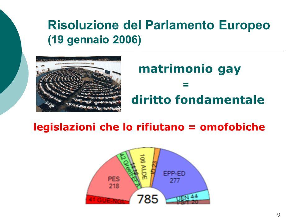 Risoluzione del Parlamento Europeo (19 gennaio 2006)