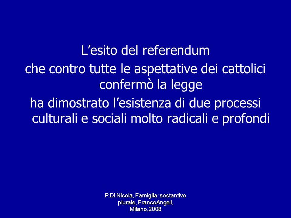 L'esito del referendum