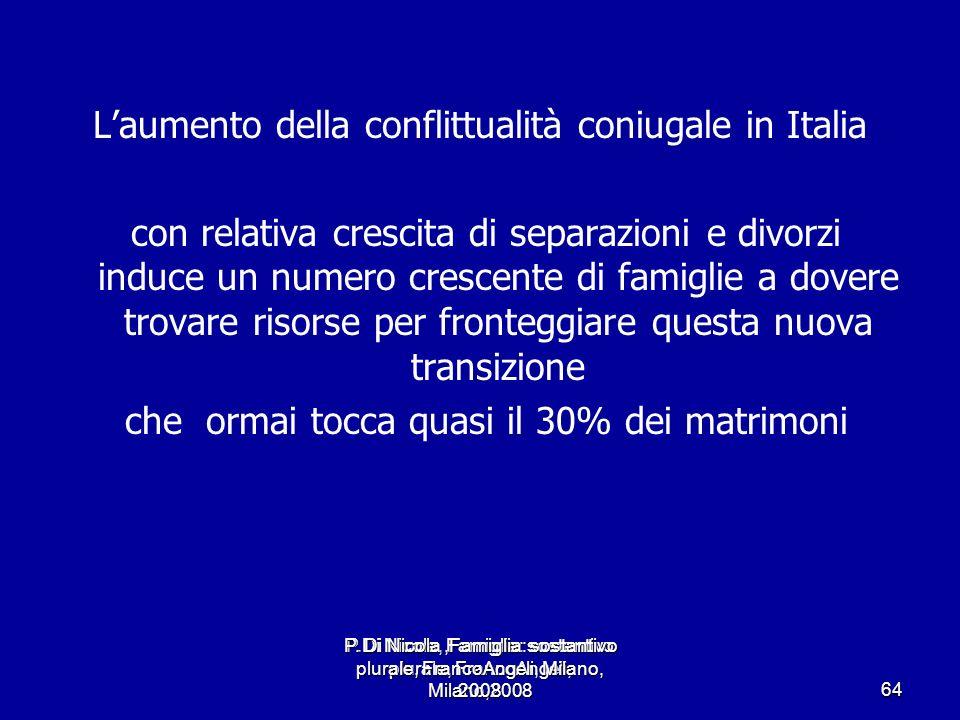 L'aumento della conflittualità coniugale in Italia