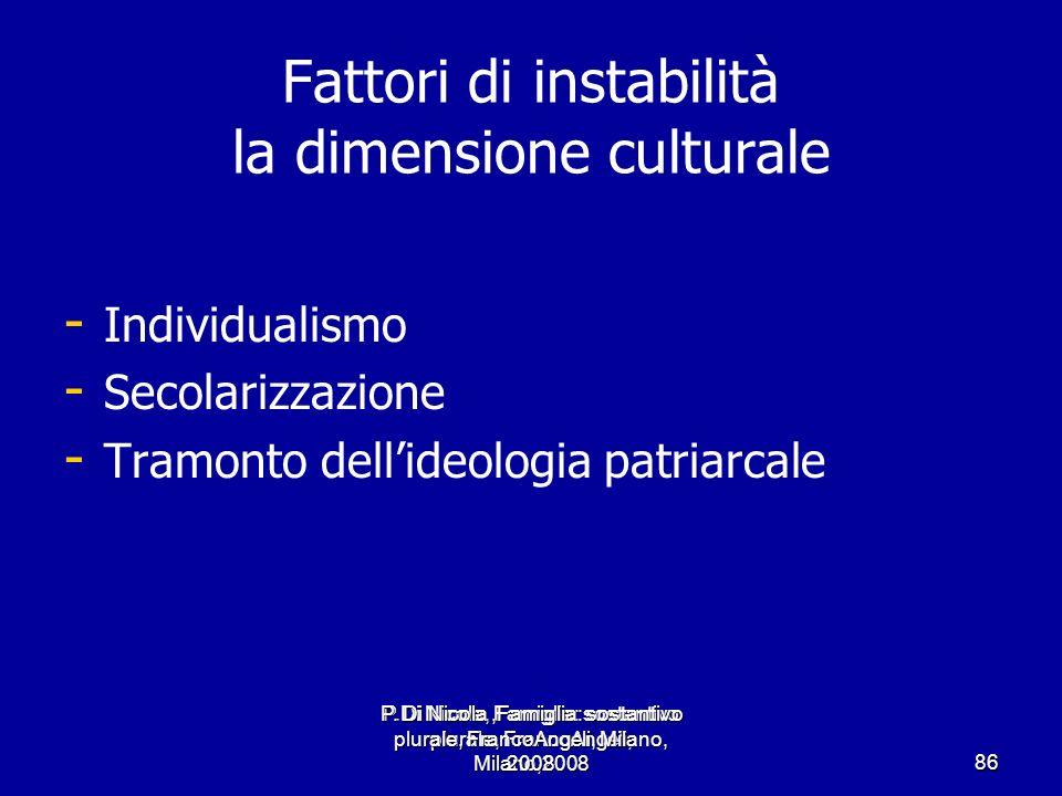 Fattori di instabilità la dimensione culturale