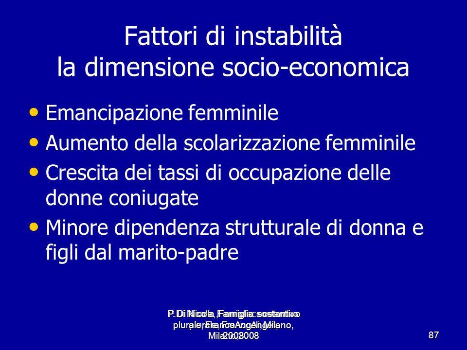Fattori di instabilità la dimensione socio-economica