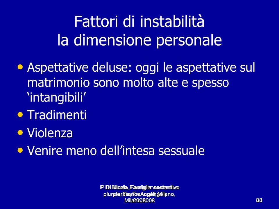Fattori di instabilità la dimensione personale