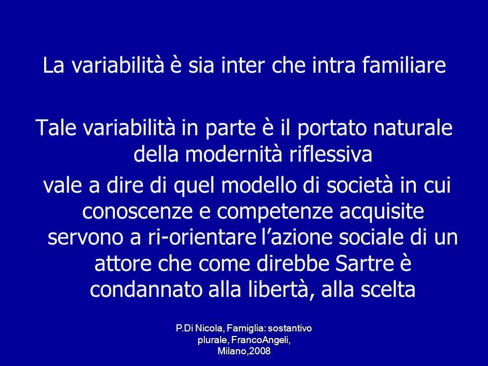 La variabilità è sia inter che intra familiare