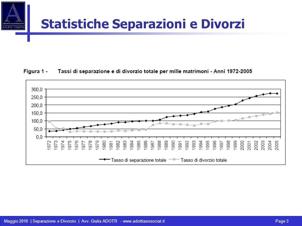 Statistiche Separazioni e Divorzi