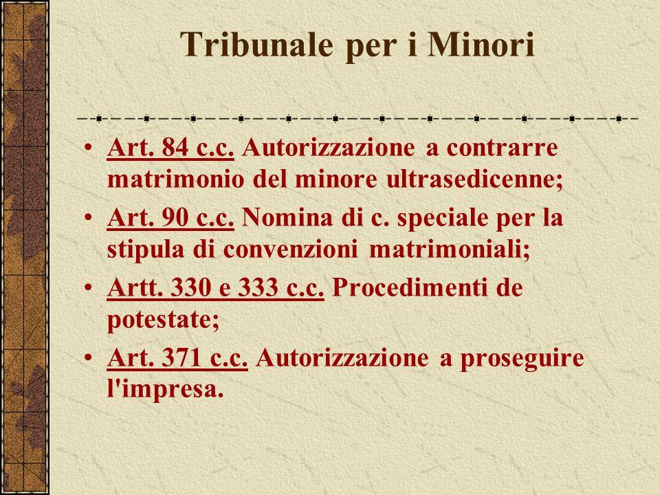 Tribunale per i Minori Art. 84 c.c. Autorizzazione a contrarre matrimonio del minore ultrasedicenne;