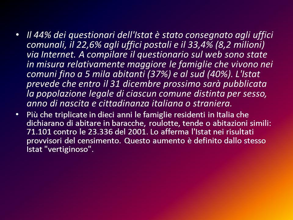 Il 44% dei questionari dell Istat è stato consegnato agli uffici comunali, il 22,6% agli uffici postali e il 33,4% (8,2 milioni) via Internet. A compilare il questionario sul web sono state in misura relativamente maggiore le famiglie che vivono nei comuni fino a 5 mila abitanti (37%) e al sud (40%). L Istat prevede che entro il 31 dicembre prossimo sarà pubblicata la popolazione legale di ciascun comune distinta per sesso, anno di nascita e cittadinanza italiana o straniera.