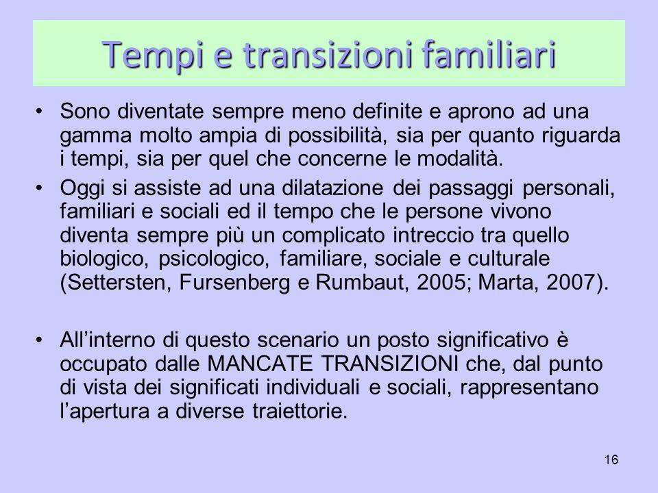 Tempi e transizioni familiari