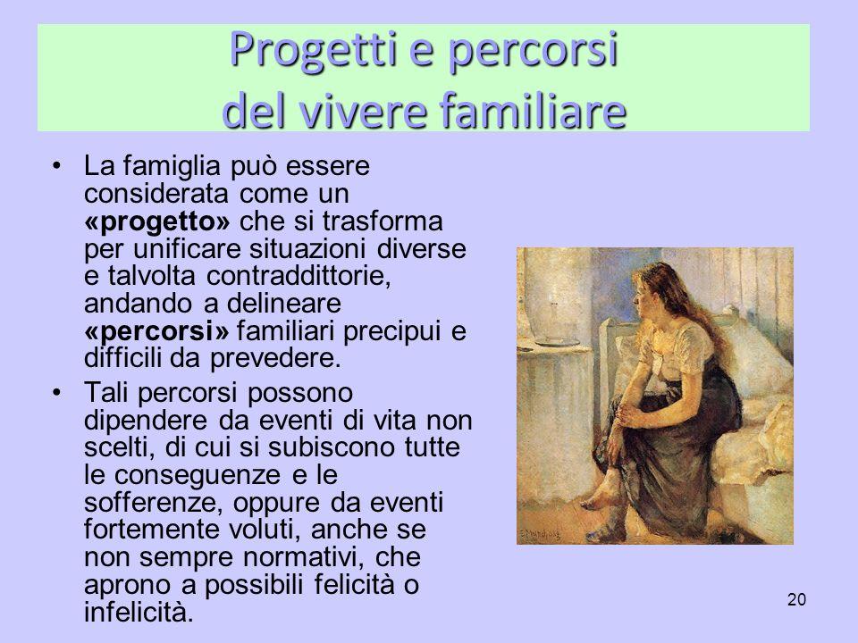 Progetti e percorsi del vivere familiare