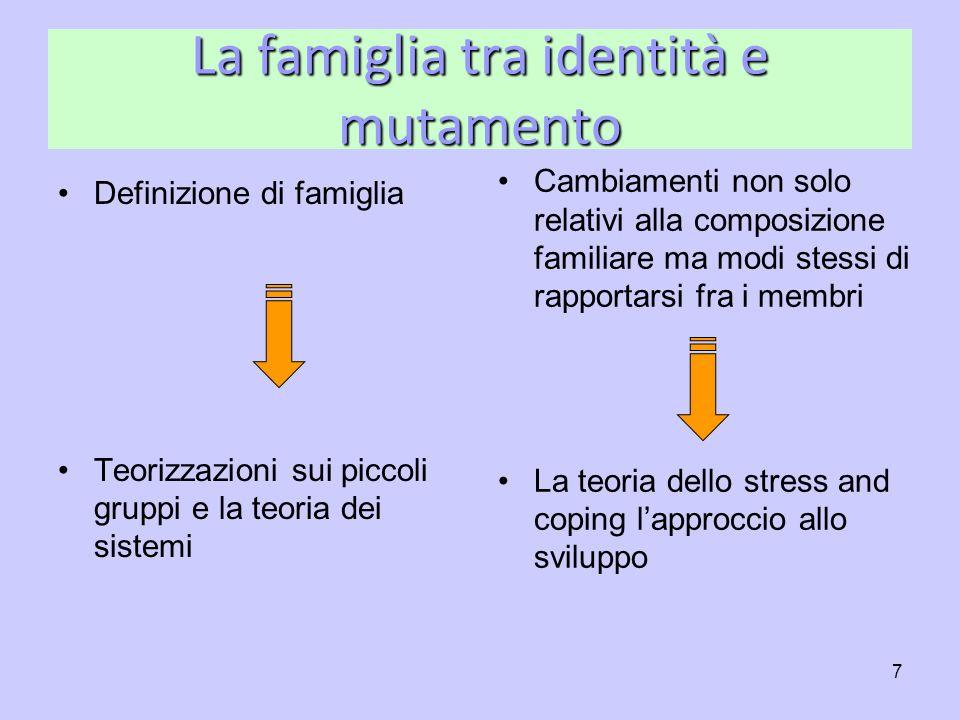 La famiglia tra identità e mutamento