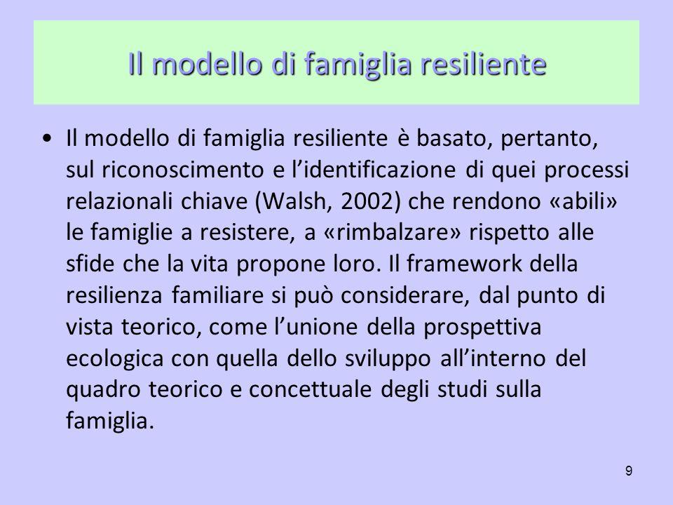Il modello di famiglia resiliente