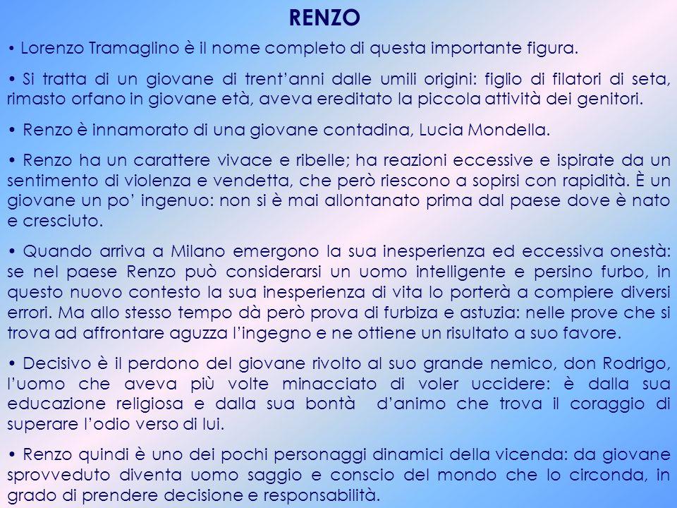 RENZO Lorenzo Tramaglino è il nome completo di questa importante figura.