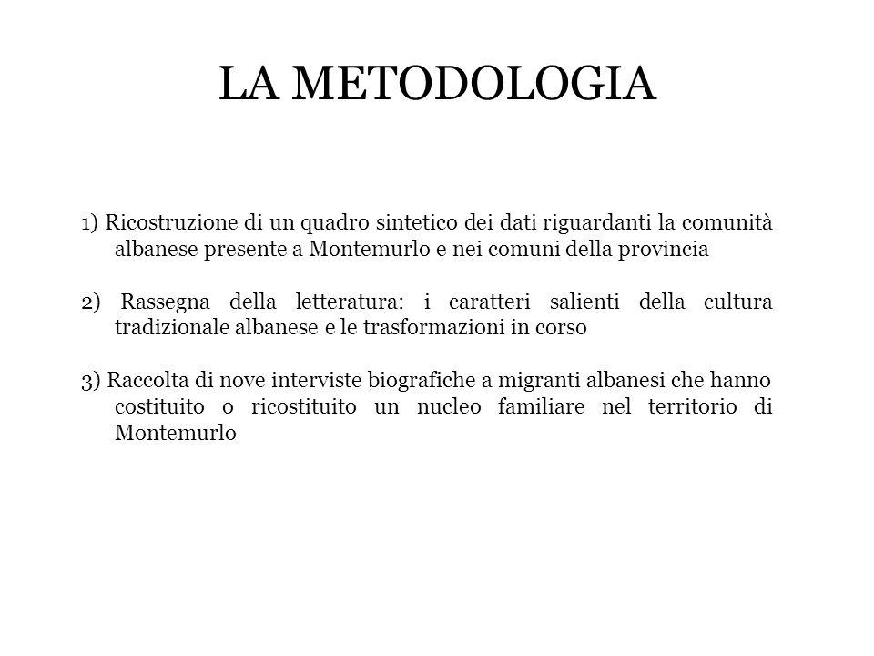 LA METODOLOGIA1) Ricostruzione di un quadro sintetico dei dati riguardanti la comunità albanese presente a Montemurlo e nei comuni della provincia.