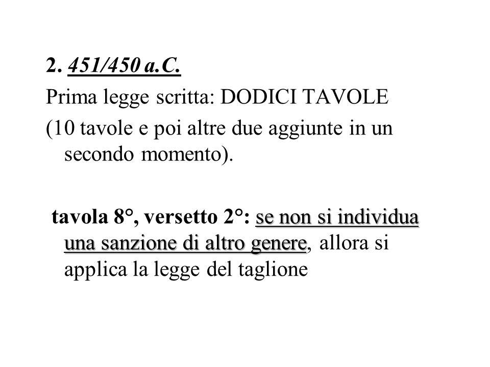 2. 451/450 a.C. Prima legge scritta: DODICI TAVOLE. (10 tavole e poi altre due aggiunte in un secondo momento).