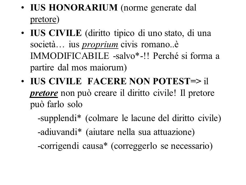 IUS HONORARIUM (norme generate dal pretore)
