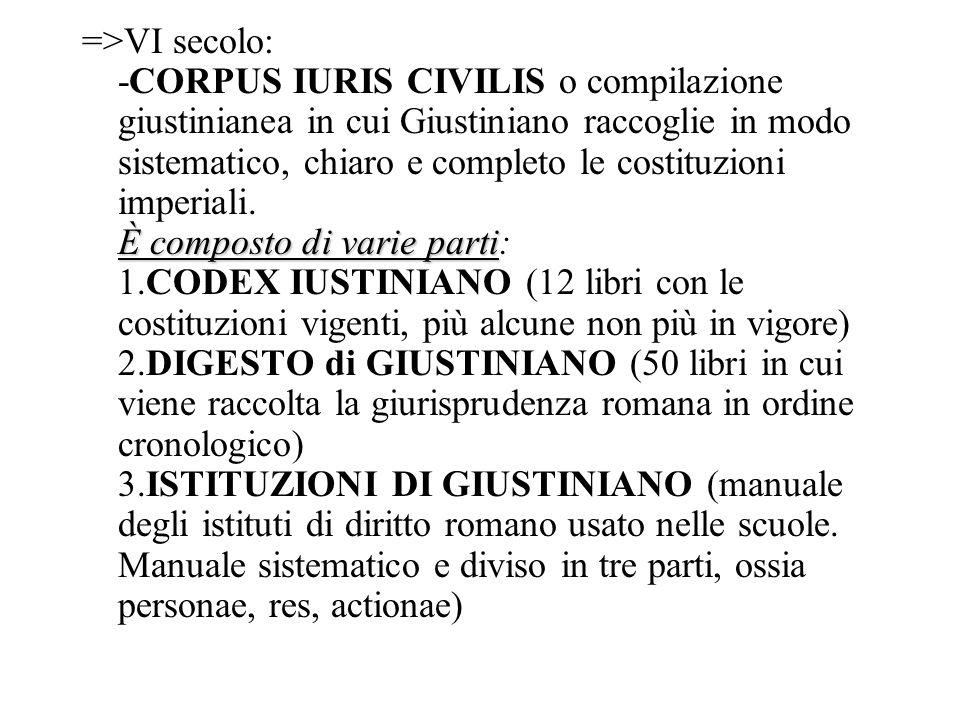 =>VI secolo: -CORPUS IURIS CIVILIS o compilazione giustinianea in cui Giustiniano raccoglie in modo sistematico, chiaro e completo le costituzioni imperiali.