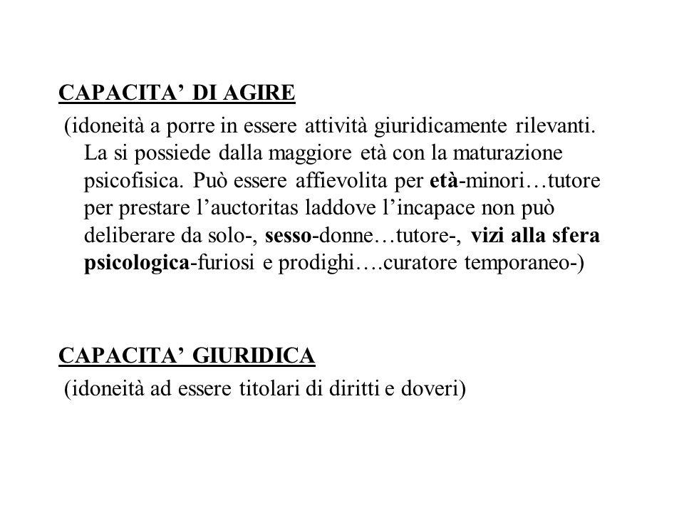 CAPACITA' DI AGIRE