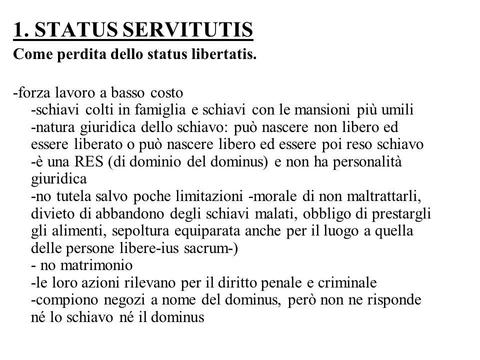 1. STATUS SERVITUTIS Come perdita dello status libertatis.