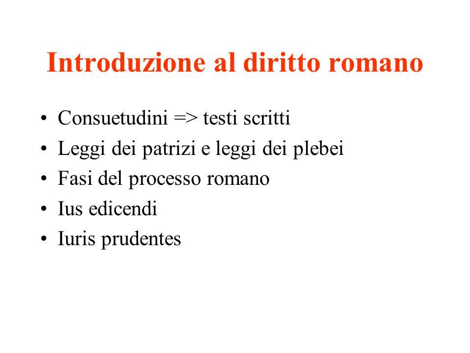 Introduzione al diritto romano