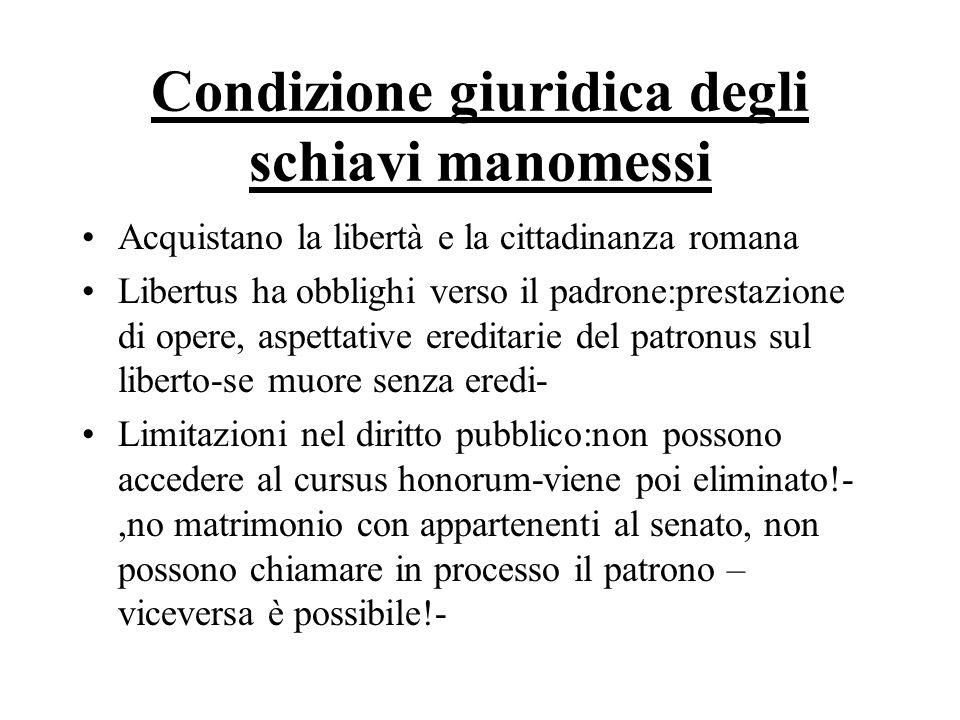 Condizione giuridica degli schiavi manomessi