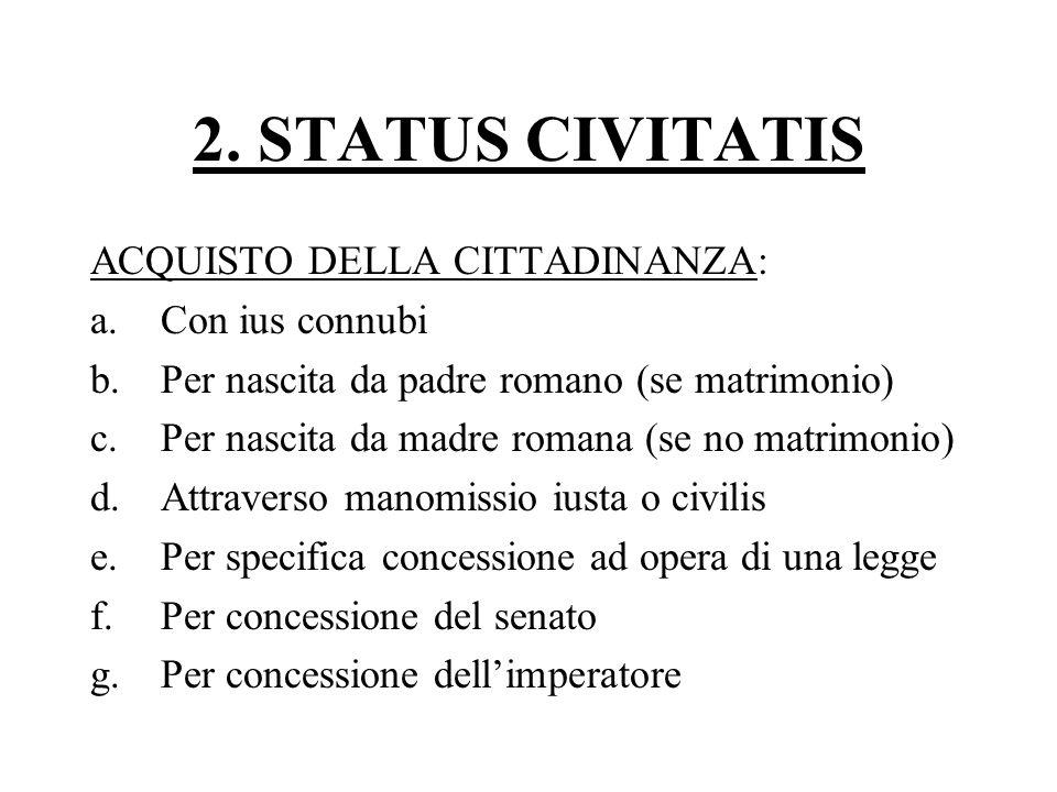 2. STATUS CIVITATIS ACQUISTO DELLA CITTADINANZA: Con ius connubi