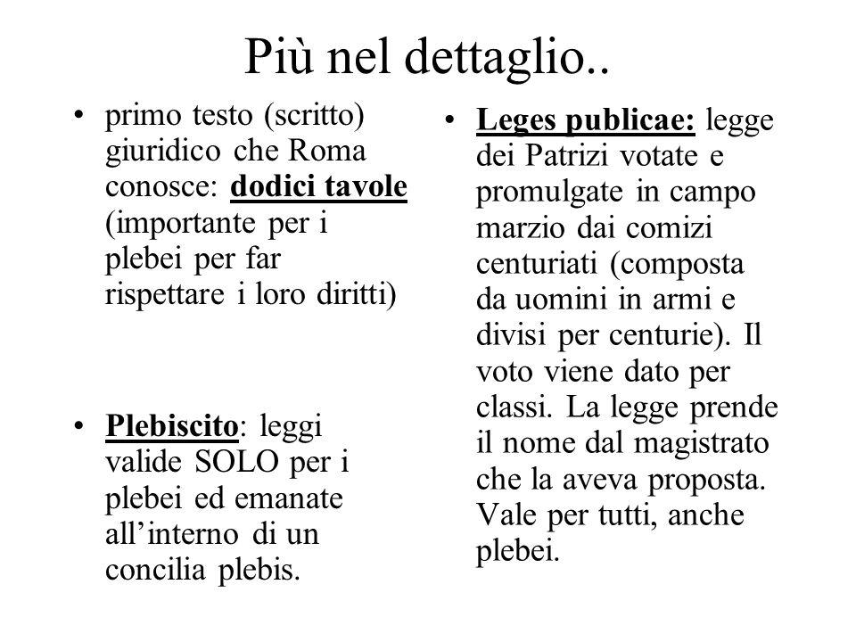 Più nel dettaglio.. primo testo (scritto) giuridico che Roma conosce: dodici tavole (importante per i plebei per far rispettare i loro diritti)