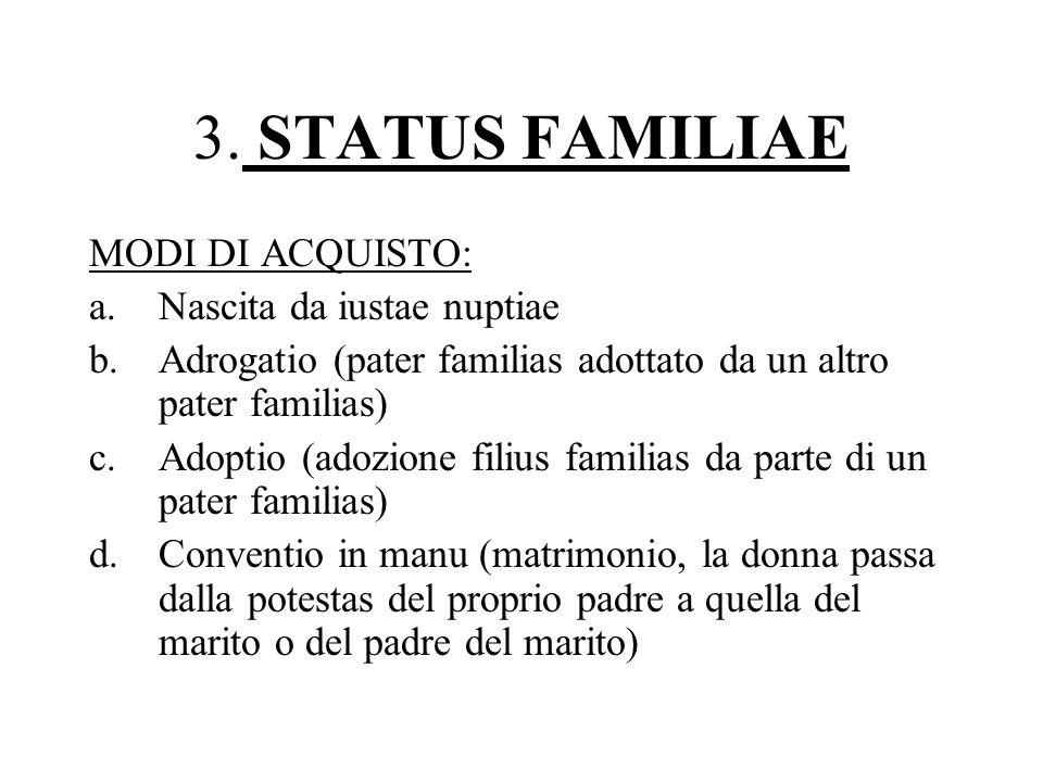 3. STATUS FAMILIAE MODI DI ACQUISTO: Nascita da iustae nuptiae