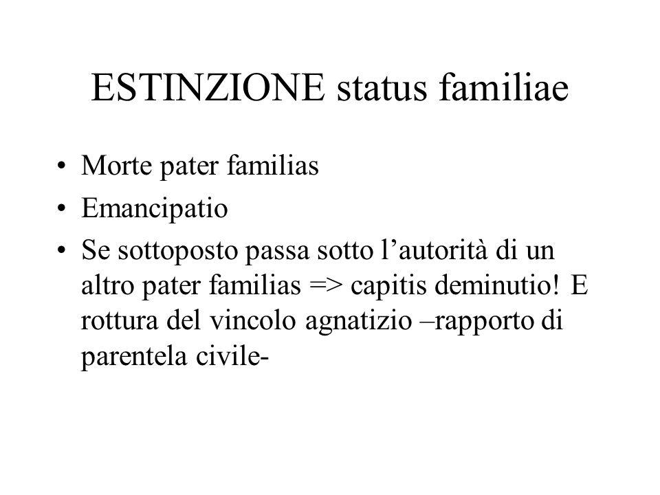 ESTINZIONE status familiae
