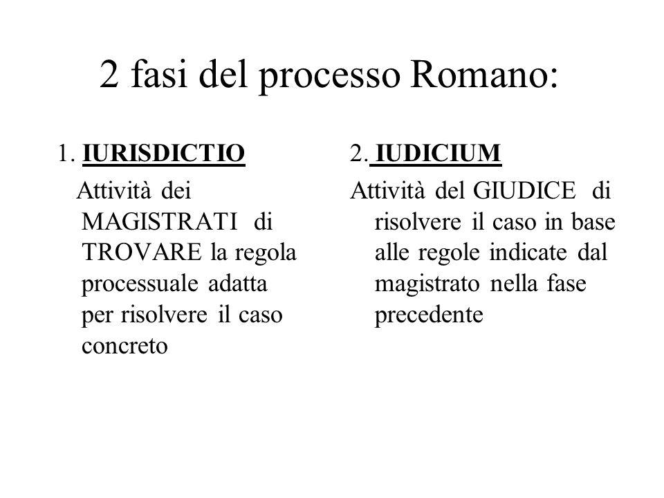 2 fasi del processo Romano: