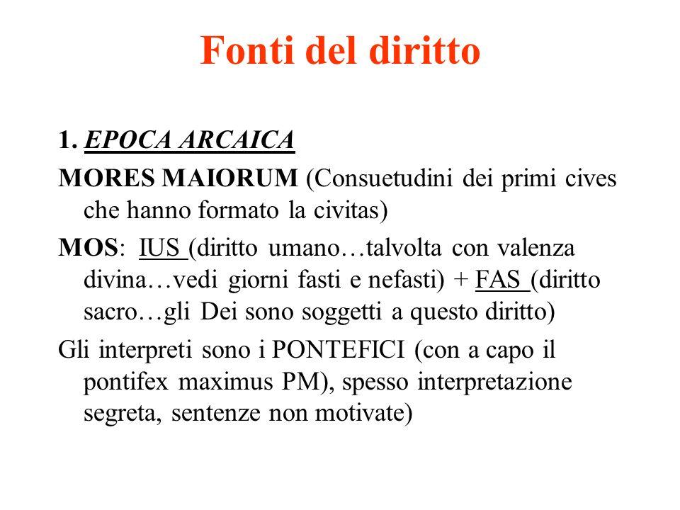 Fonti del diritto 1. EPOCA ARCAICA