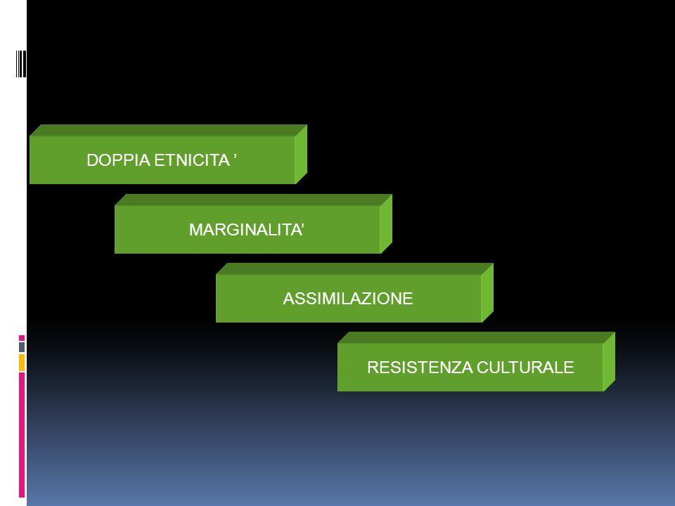 DOPPIA ETNICITA ' MARGINALITA' ASSIMILAZIONE RESISTENZA CULTURALE