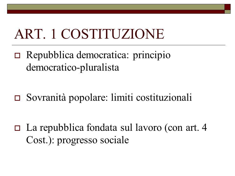 ART. 1 COSTITUZIONE Repubblica democratica: principio democratico-pluralista. Sovranità popolare: limiti costituzionali.