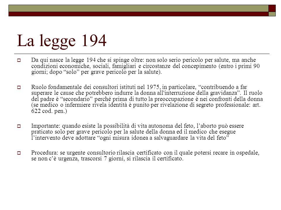 La legge 194