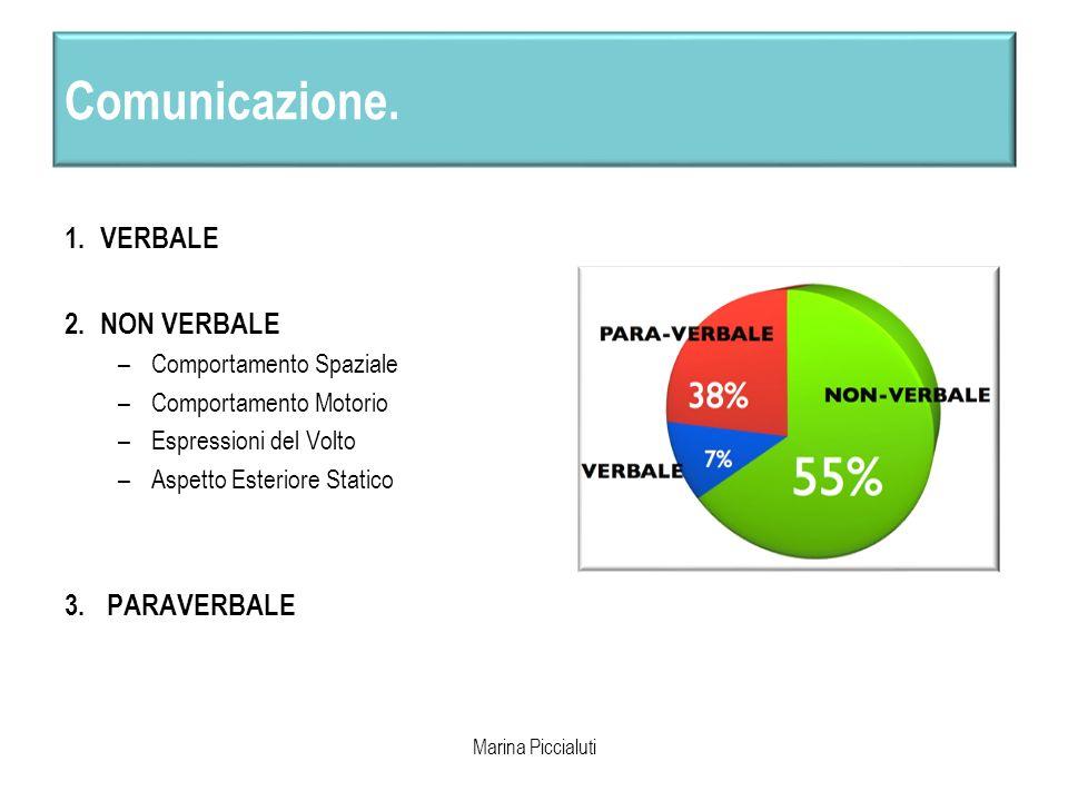 Comunicazione. VERBALE NON VERBALE PARAVERBALE Comportamento Spaziale