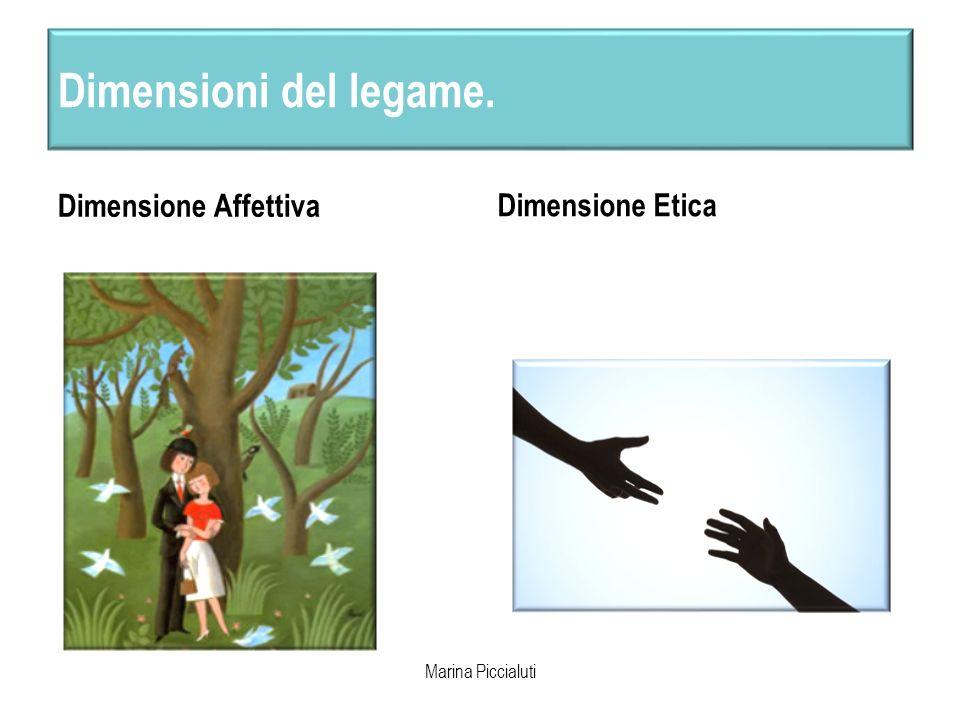 Dimensioni del legame. Dimensione Affettiva Dimensione Etica