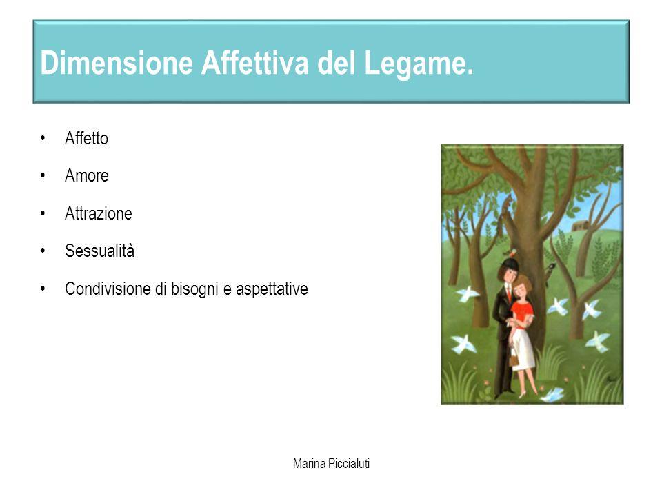 Dimensione Affettiva del Legame.