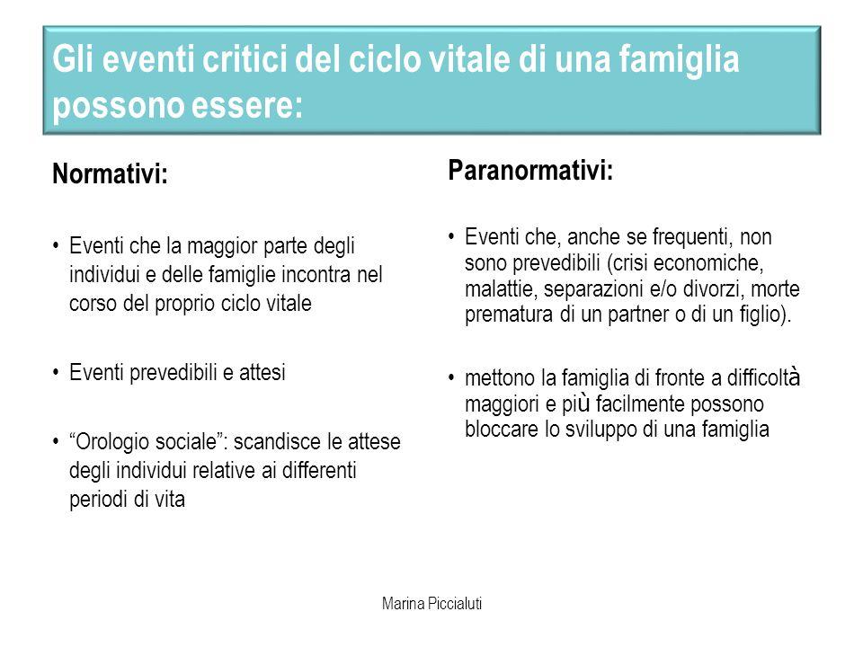 Gli eventi critici del ciclo vitale di una famiglia possono essere: