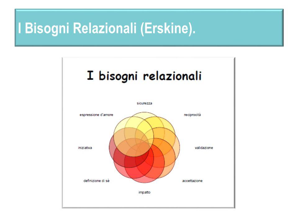 I Bisogni Relazionali (Erskine).
