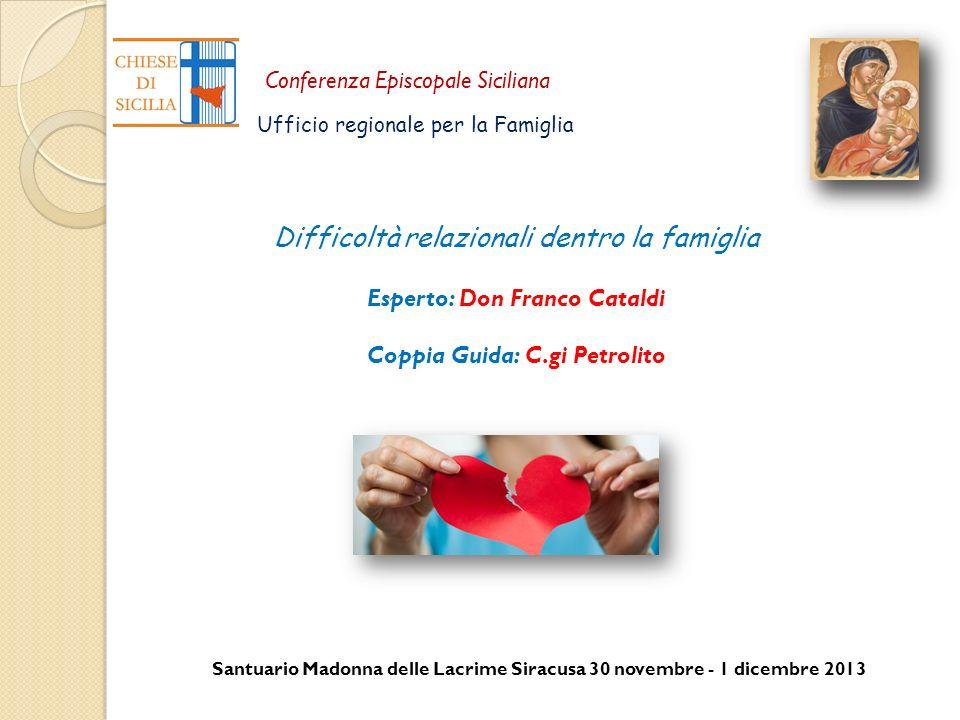 Esperto: Don Franco Cataldi Coppia Guida: C.gi Petrolito