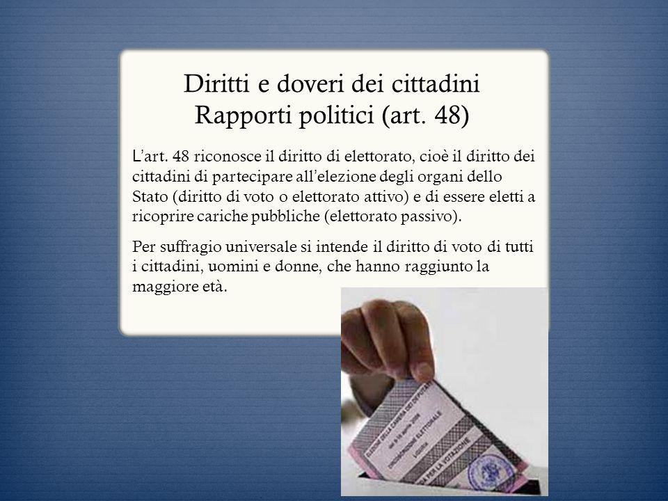 Diritti e doveri dei cittadini Rapporti politici (art. 48)