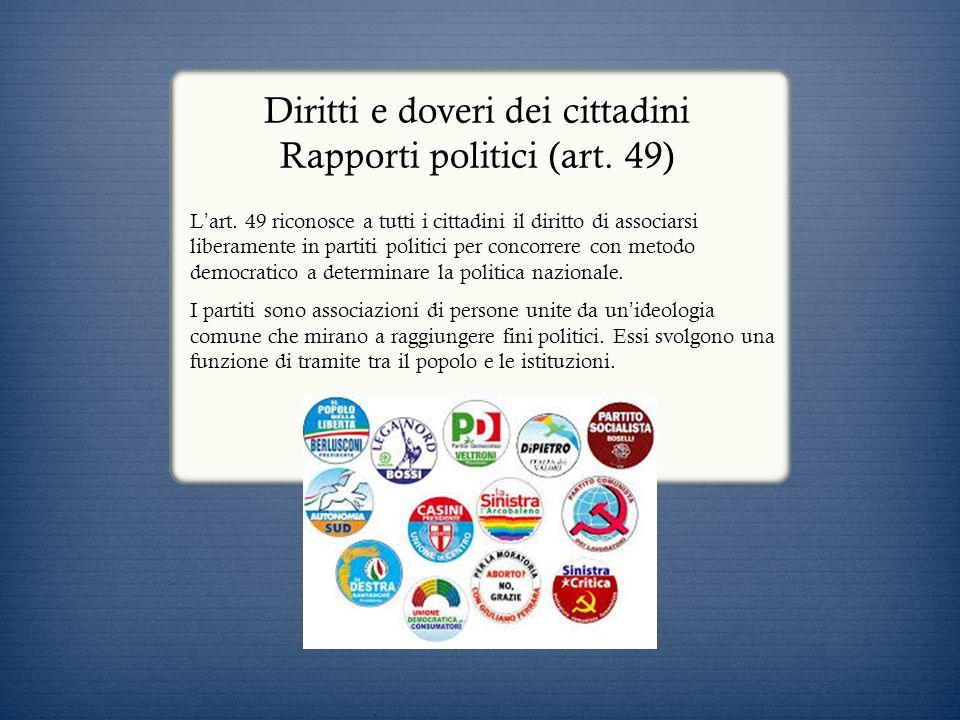 Diritti e doveri dei cittadini Rapporti politici (art. 49)