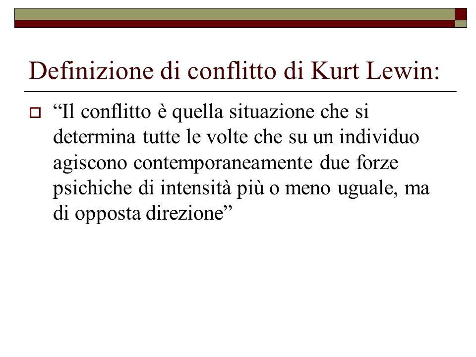 Definizione di conflitto di Kurt Lewin: