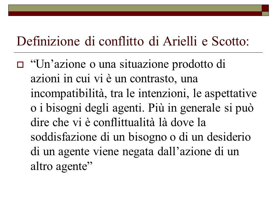 Definizione di conflitto di Arielli e Scotto:
