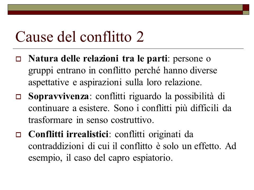Cause del conflitto 2
