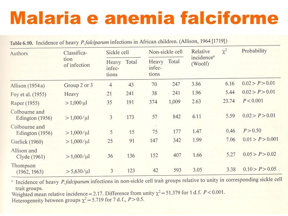 Malaria e anemia falciforme