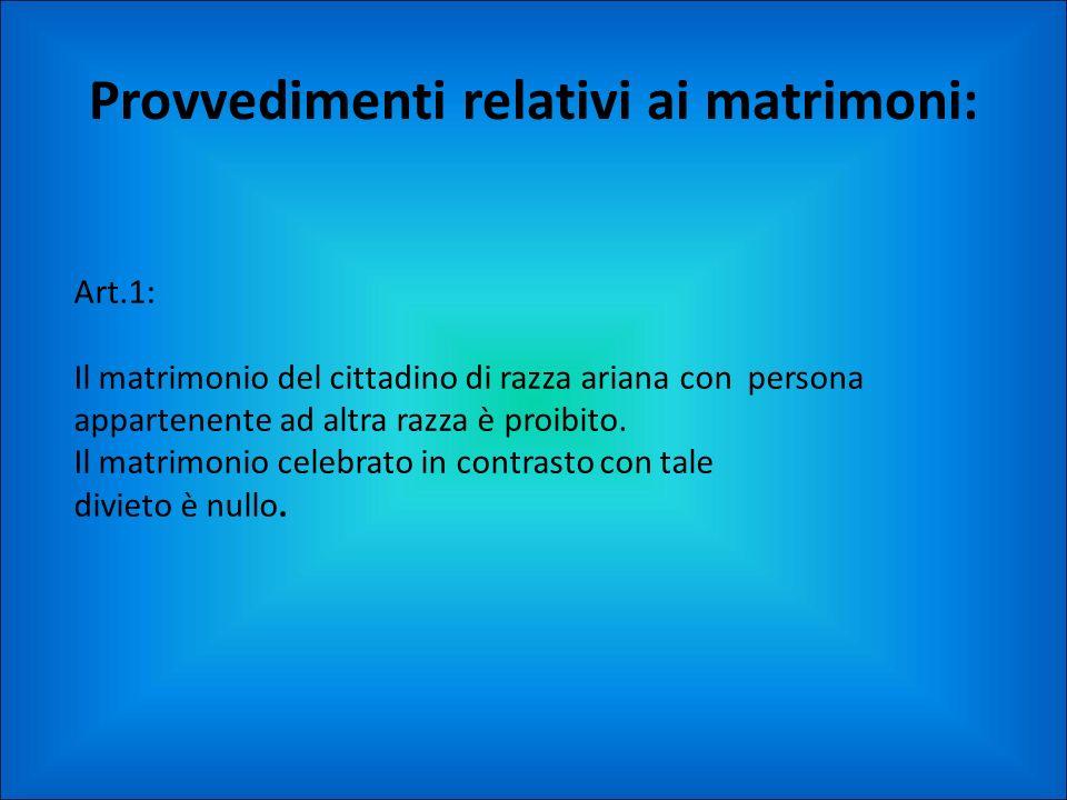 Provvedimenti relativi ai matrimoni: